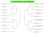 第43回埼玉県西部地区少年野球秋季選抜大会 組み合わせ